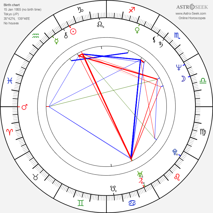 Mayumi Tanaka - Astrology Natal Birth Chart