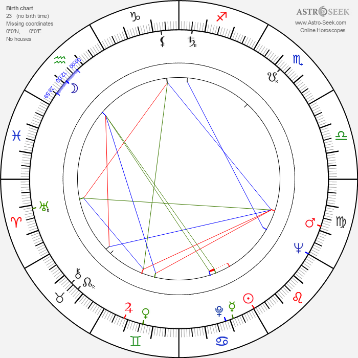 Mayya Buzinova - Astrology Natal Birth Chart