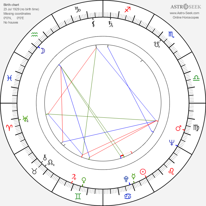 Mayya Buzinova - Astrology Natal Birth Chart
