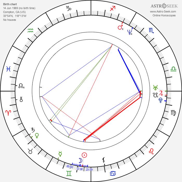 MC Ren - Astrology Natal Birth Chart