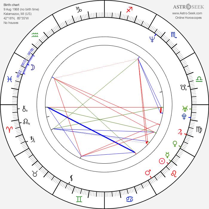 McG - Astrology Natal Birth Chart