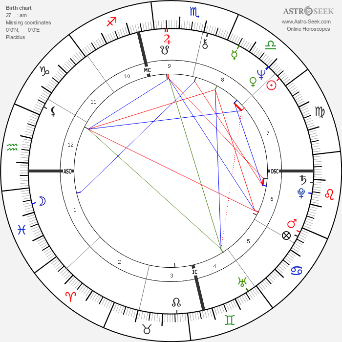 Meat Loaf - Astrology Natal Birth Chart