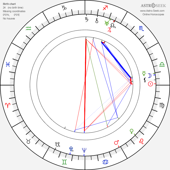 Mecha Ortiz - Astrology Natal Birth Chart