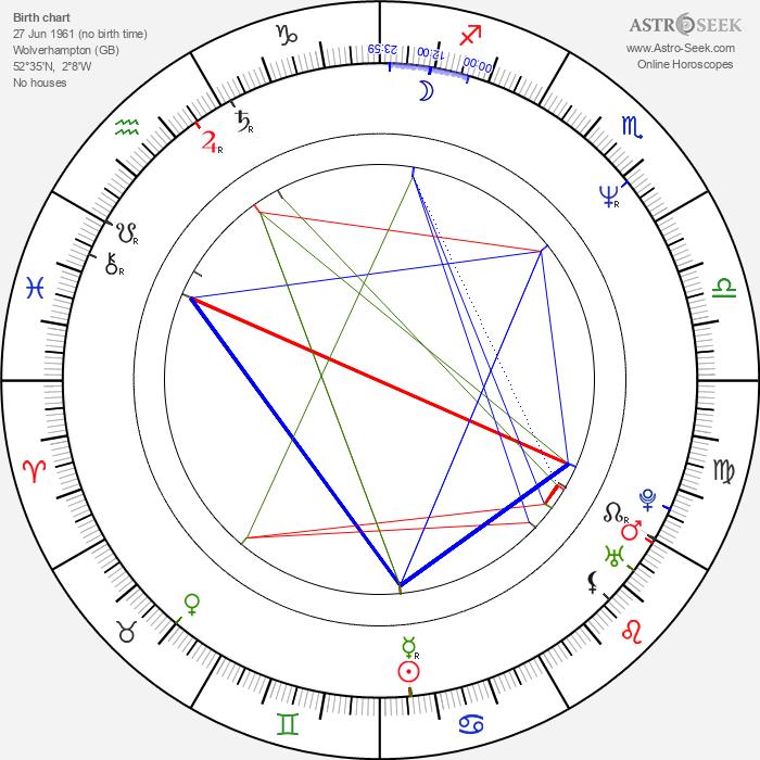 Meera Syal - Astrology Natal Birth Chart