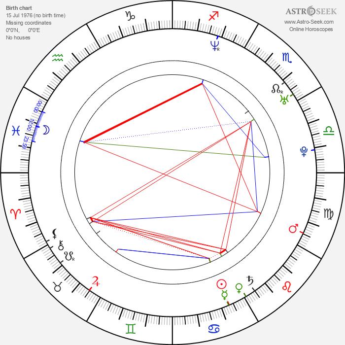 Meera - Astrology Natal Birth Chart
