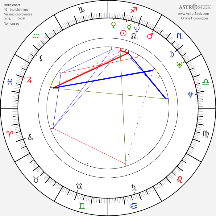 Meg White - Astrology Natal Birth Chart
