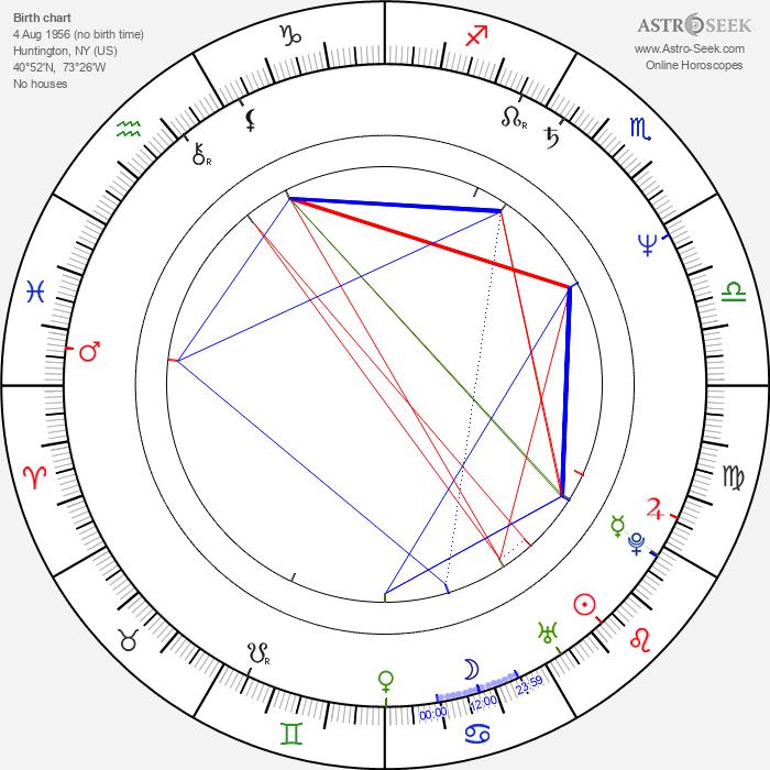 Meg Whitman - Astrology Natal Birth Chart