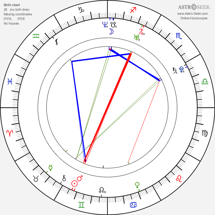Megalyn Echikunwoke - Astrology Natal Birth Chart