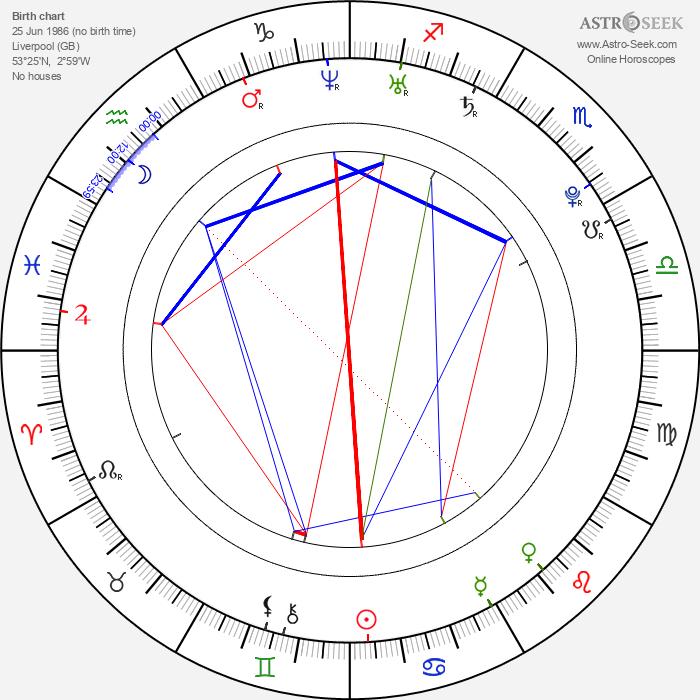 Megan Burns - Astrology Natal Birth Chart