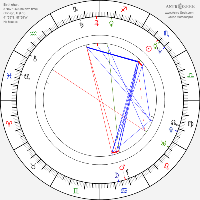 Megan Cavanagh - Astrology Natal Birth Chart