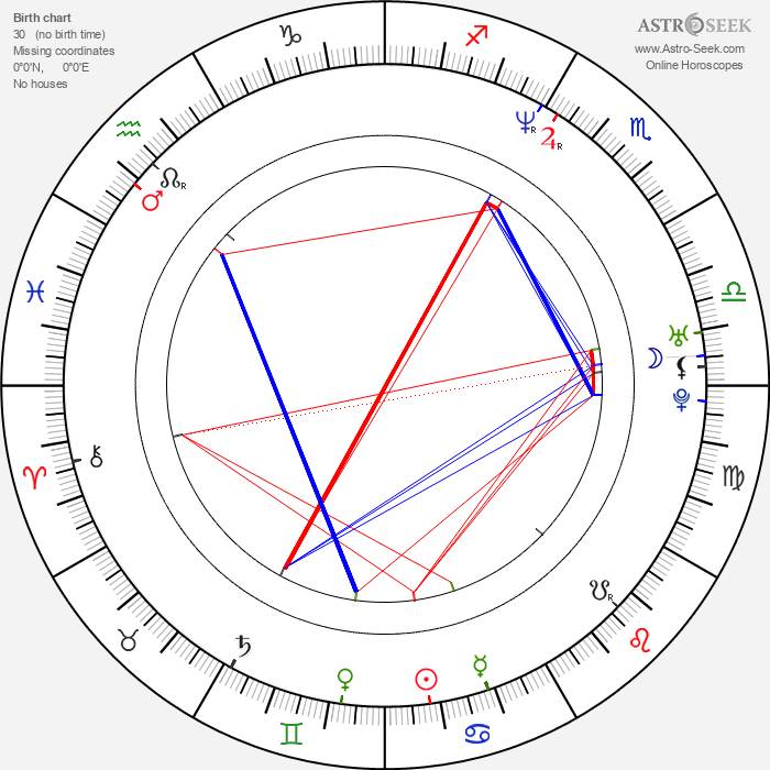 Megan Fahlenbock - Astrology Natal Birth Chart