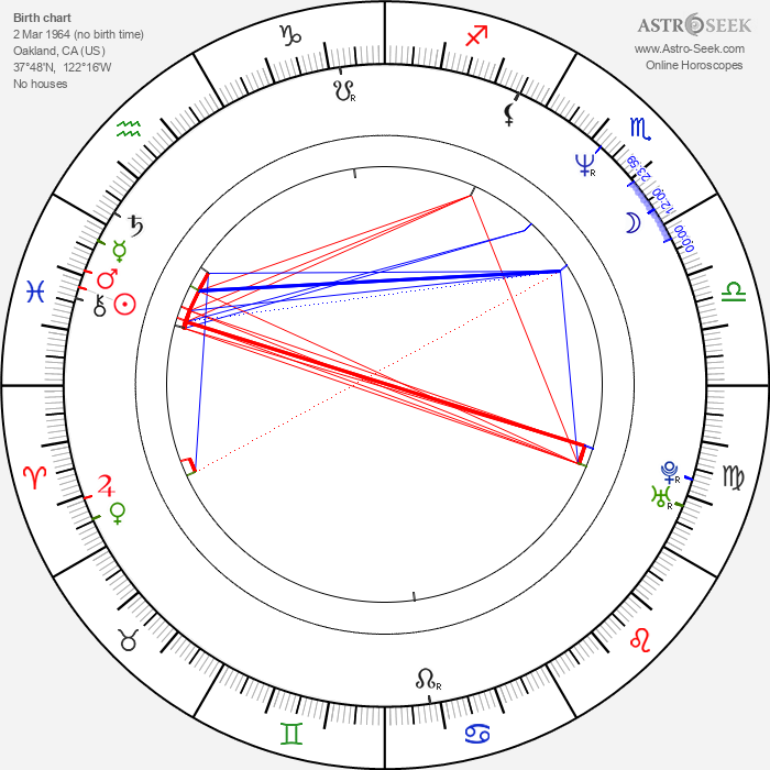 Megan Leigh - Astrology Natal Birth Chart