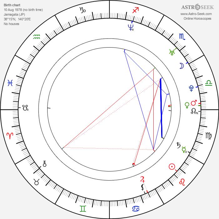 Megu Ashiro - Astrology Natal Birth Chart