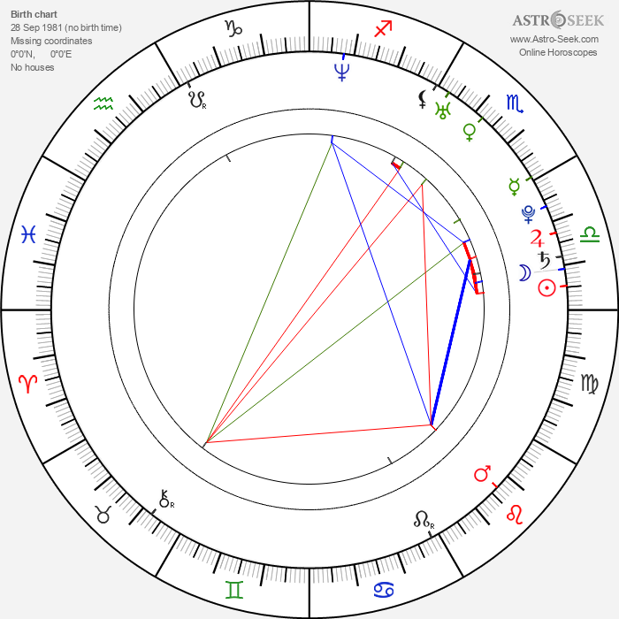 Megumi Kagurazaka - Astrology Natal Birth Chart