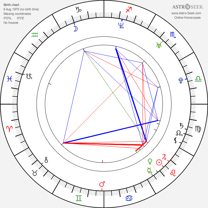 Megumi Okina - Astrology Natal Birth Chart