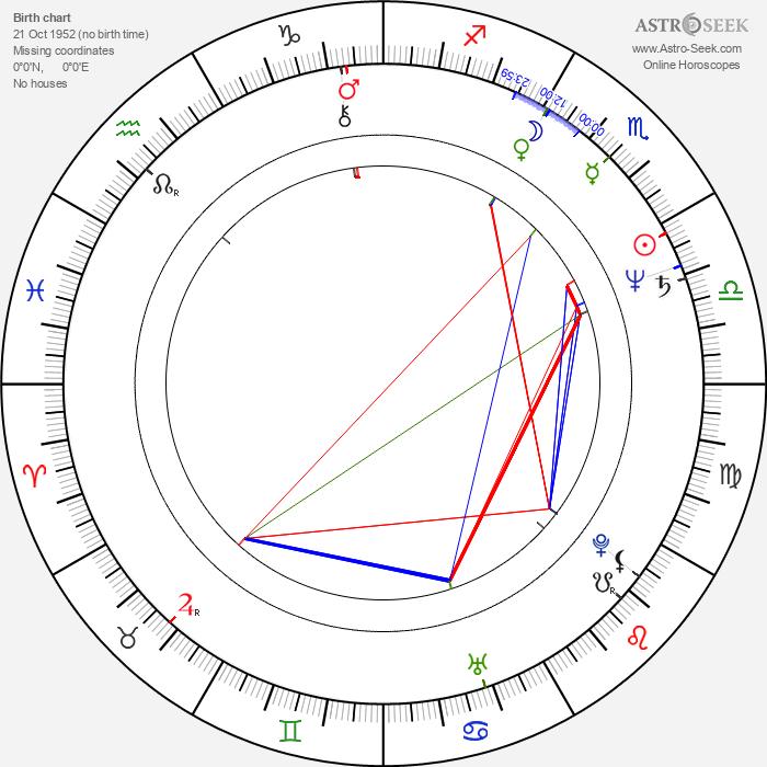 Mehdi Charef - Astrology Natal Birth Chart