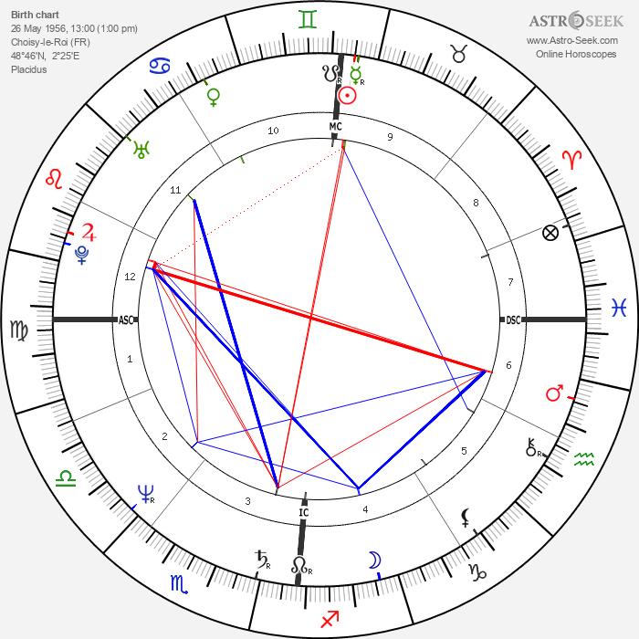 Mehdi El Glaoui - Astrology Natal Birth Chart