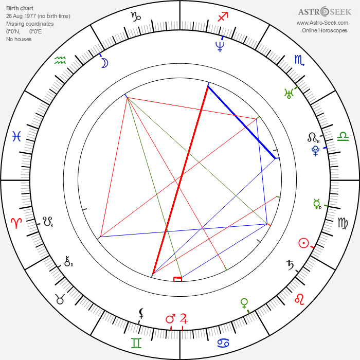 Mehgan Heaney-Grier - Astrology Natal Birth Chart