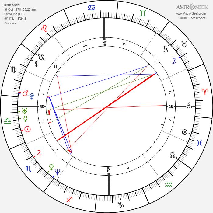 Mehmet Scholl - Astrology Natal Birth Chart