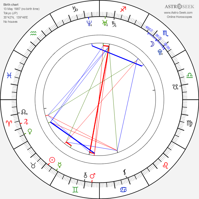 Mei Kurokawa - Astrology Natal Birth Chart