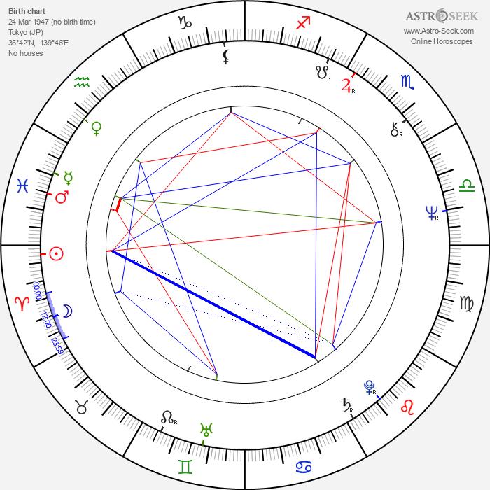 Meiko Kaji - Astrology Natal Birth Chart