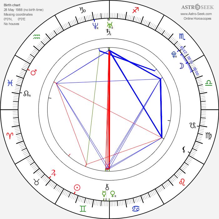 Meisa Kuroki - Astrology Natal Birth Chart