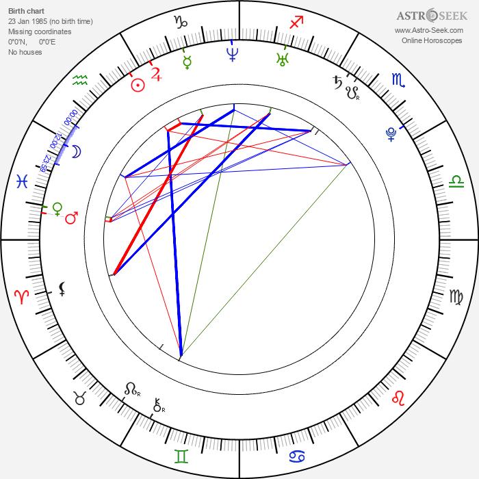 Mekenna Melvin - Astrology Natal Birth Chart