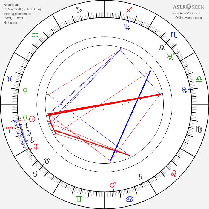 Mélanie Coste - Astrology Natal Birth Chart