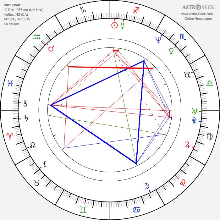 Melanie Doane - Astrology Natal Birth Chart