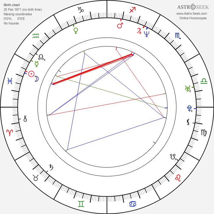 Melanie J. Elin - Astrology Natal Birth Chart