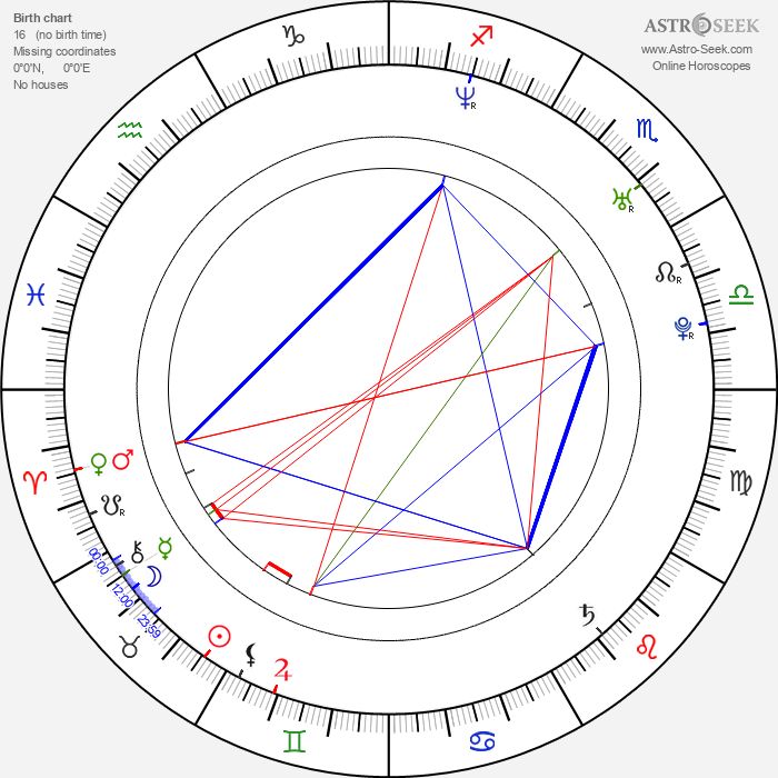 Melanie Lynskey - Astrology Natal Birth Chart