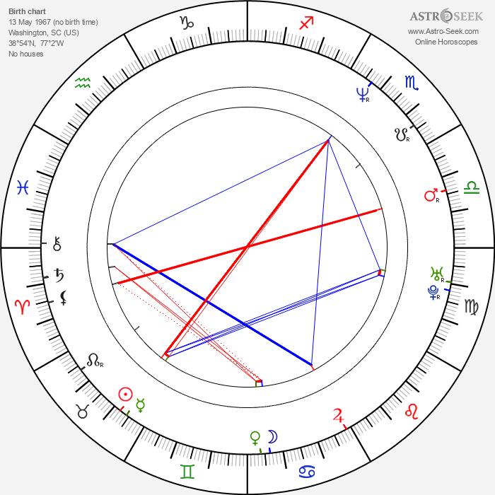 Melanie Thornton - Astrology Natal Birth Chart