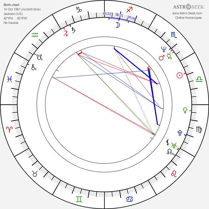 Melanie Wilson - Astrology Natal Birth Chart