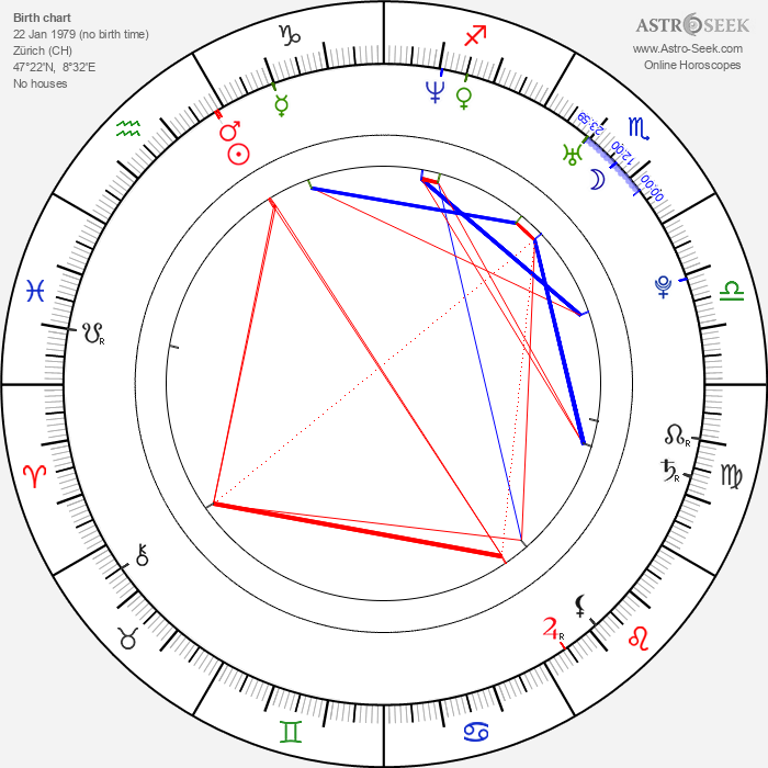 Melanie Winiger - Astrology Natal Birth Chart