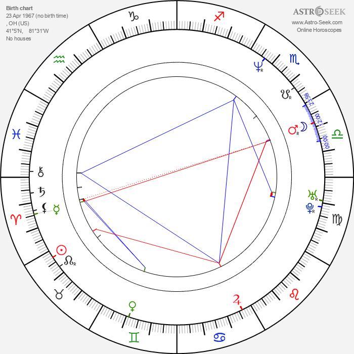Melina Kanakaredes - Astrology Natal Birth Chart