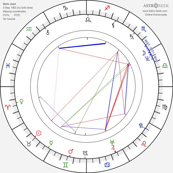 Melinda Culea - Astrology Natal Birth Chart