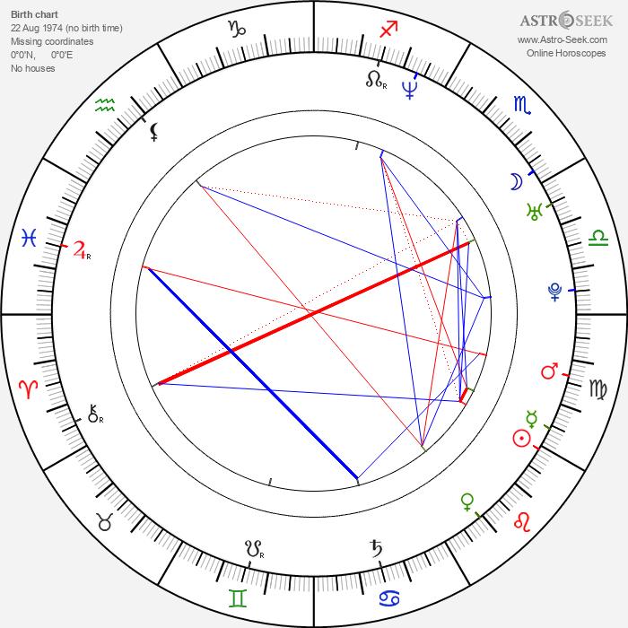 Melinda Page Hamilton - Astrology Natal Birth Chart