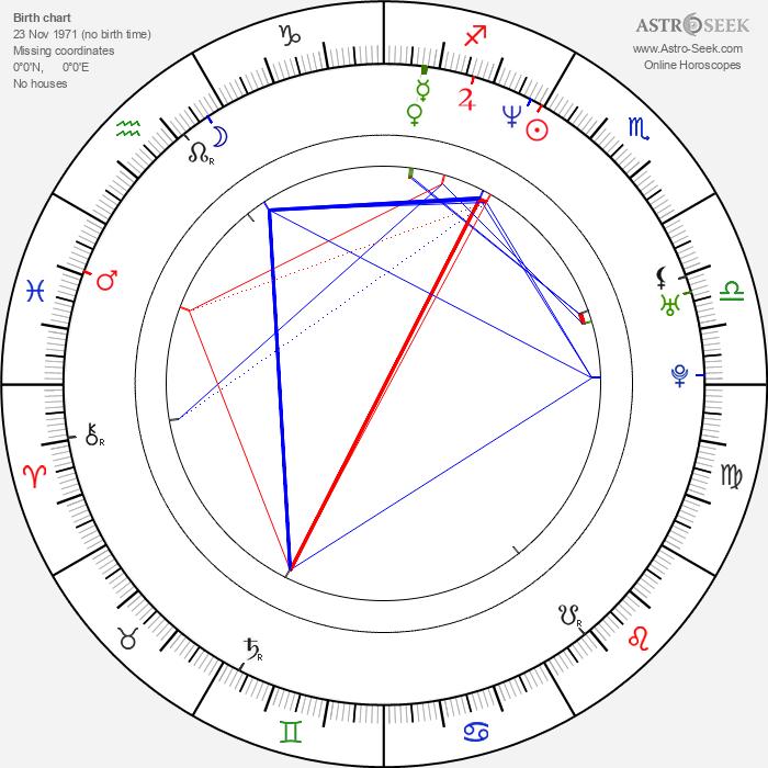 Melissa Carlton - Astrology Natal Birth Chart