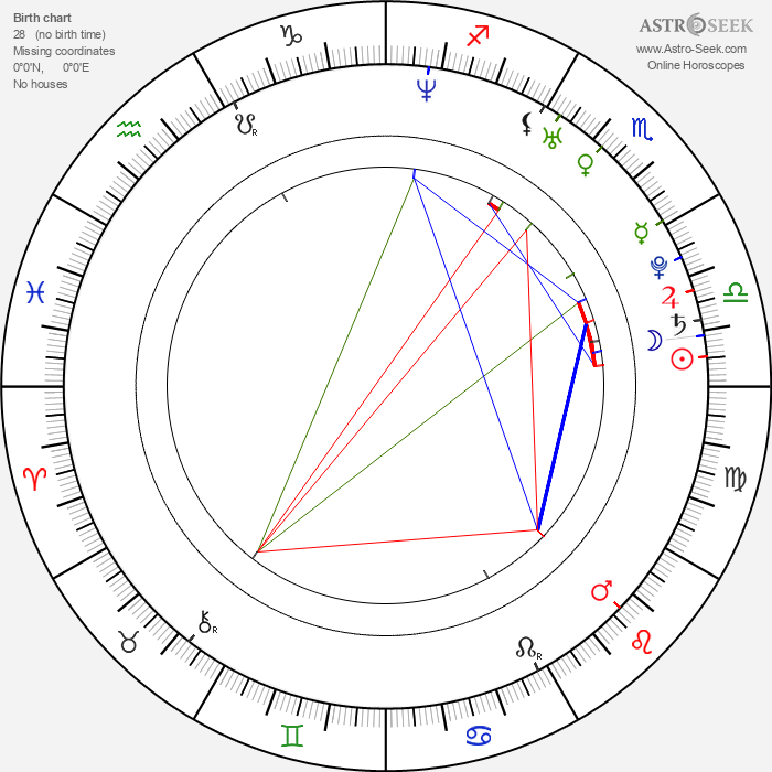 Melissa Claire Egan - Astrology Natal Birth Chart