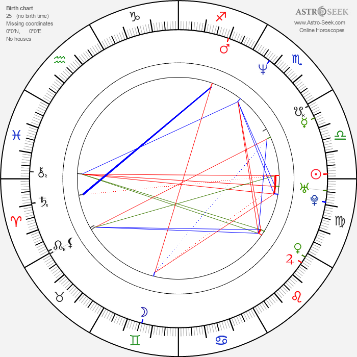 Melissa De Sousa - Astrology Natal Birth Chart
