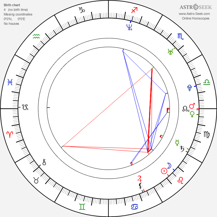 Melissa Keller - Astrology Natal Birth Chart