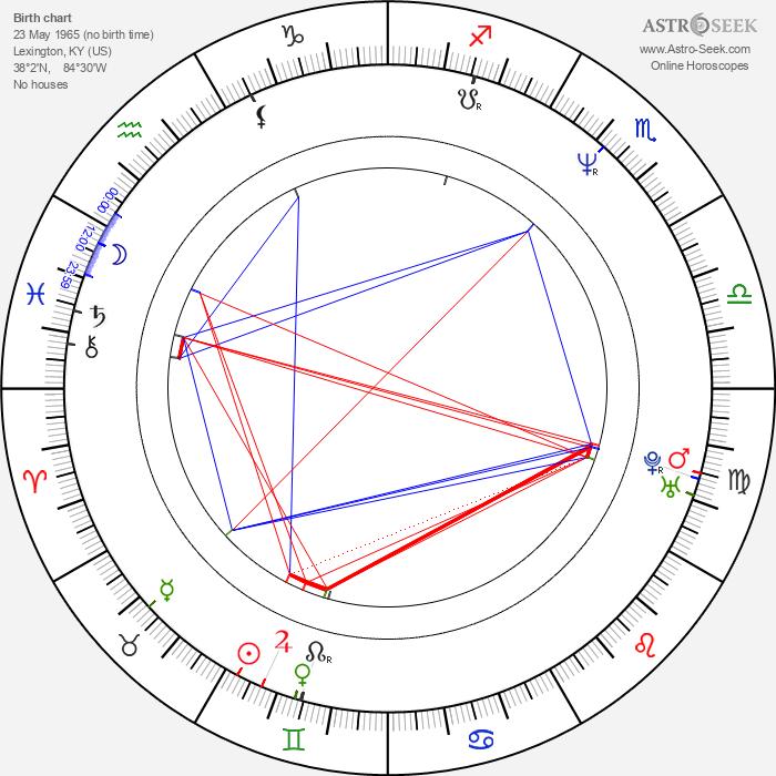 Melissa McBride - Astrology Natal Birth Chart