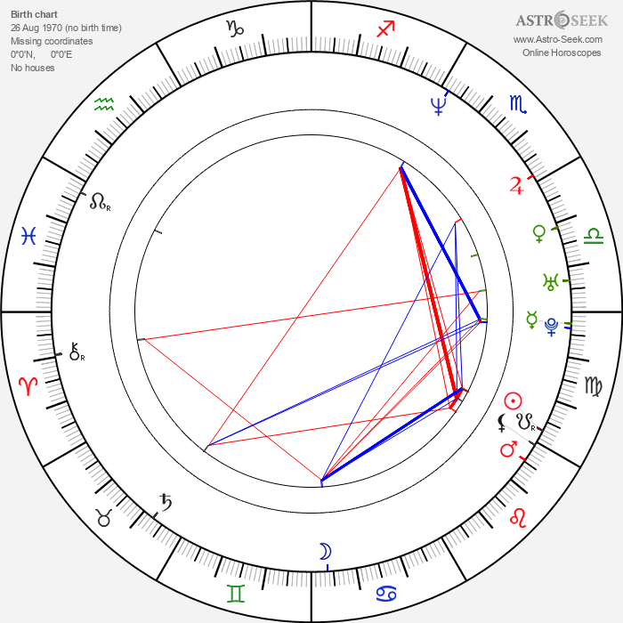 Melissa McCarthy - Astrology Natal Birth Chart