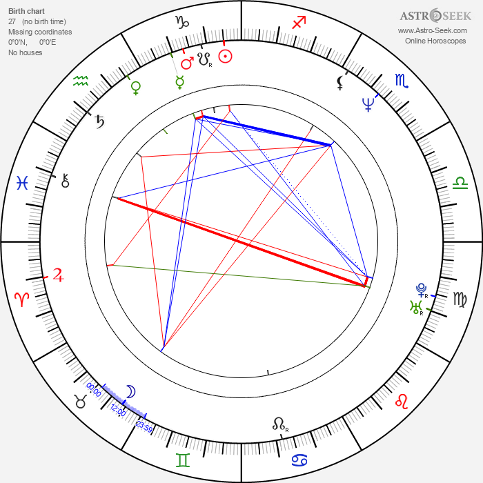 Melissa Moore - Astrology Natal Birth Chart