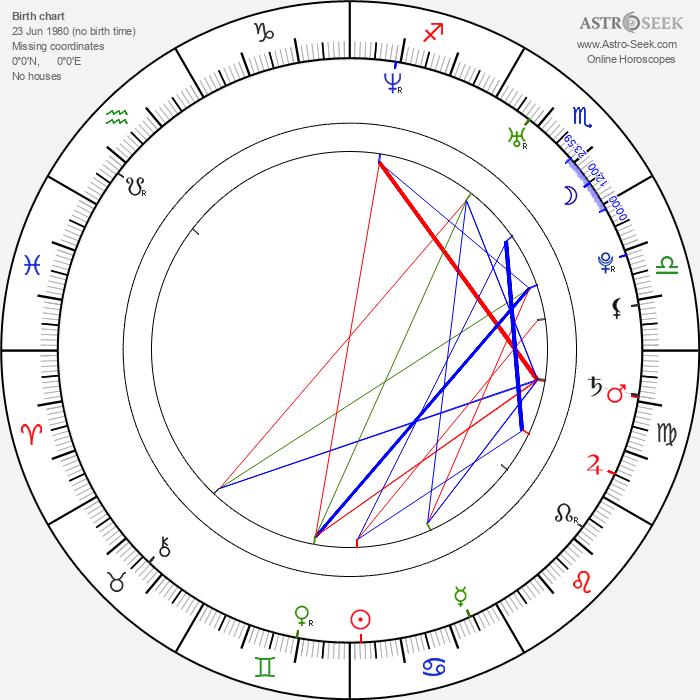 Melissa Rauch - Astrology Natal Birth Chart