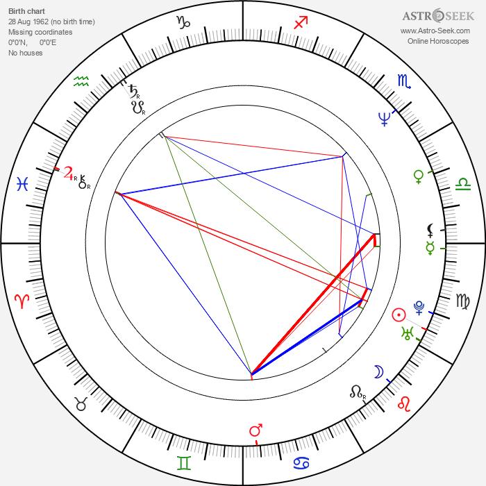 Melissa Rosenberg - Astrology Natal Birth Chart
