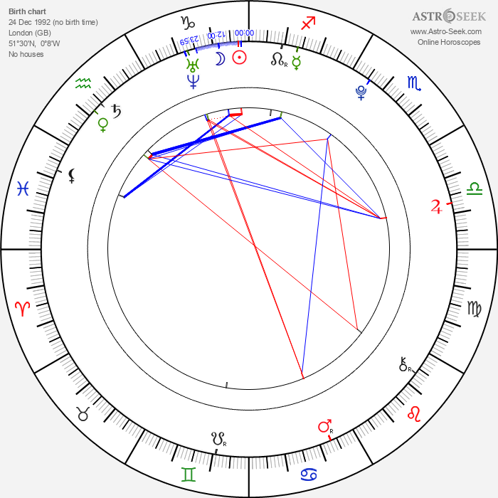 Melissa Suffield - Astrology Natal Birth Chart