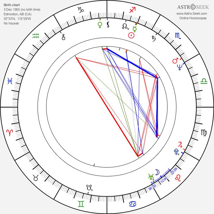 Melody Anderson - Astrology Natal Birth Chart