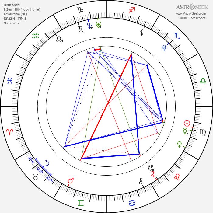 Melody Klaver - Astrology Natal Birth Chart
