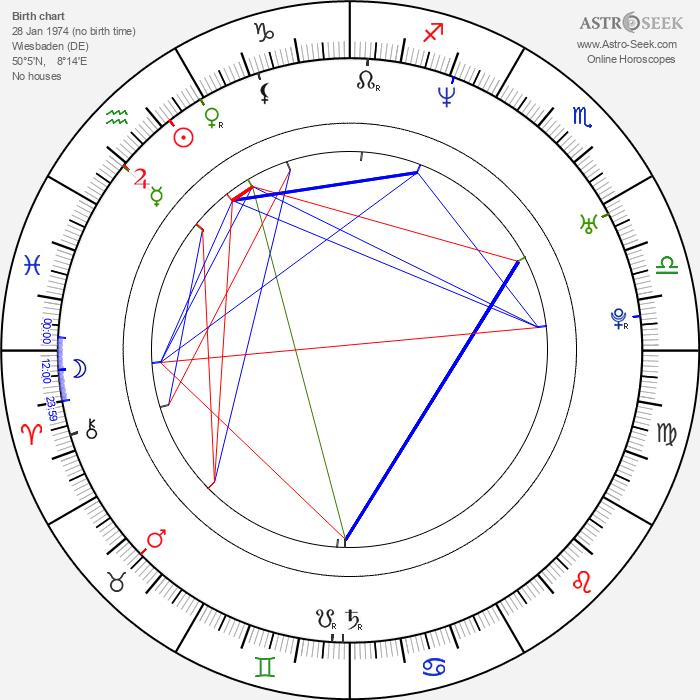 Melody Perkins - Astrology Natal Birth Chart